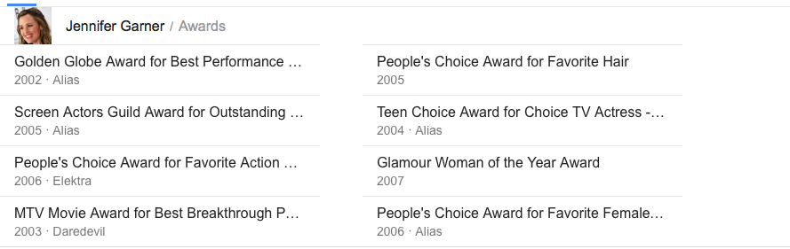 Jennifer Garner Awards