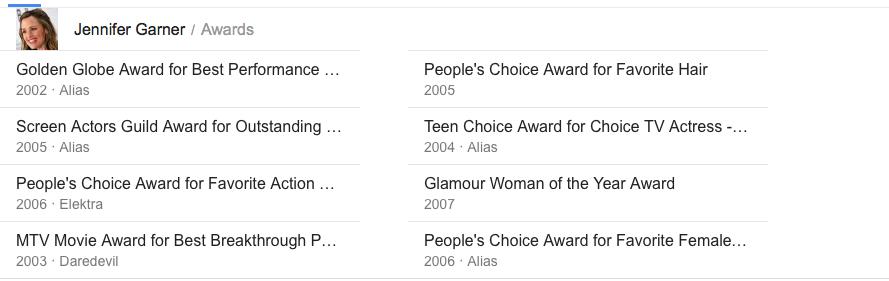 Jennifer Garner Awards